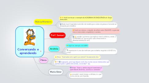 Mind Map: Conversando e aprendendo