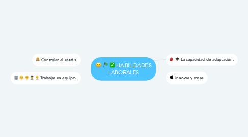 Mind Map: HABILIDADES LABORALES