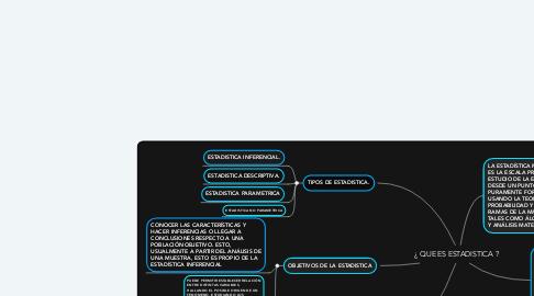 Mind Map: ¿ QUE ES ESTADISTICA ?