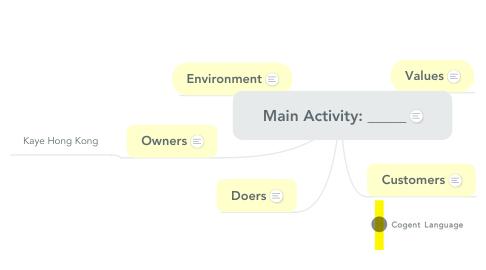 Mind Map: Main Activity: _____