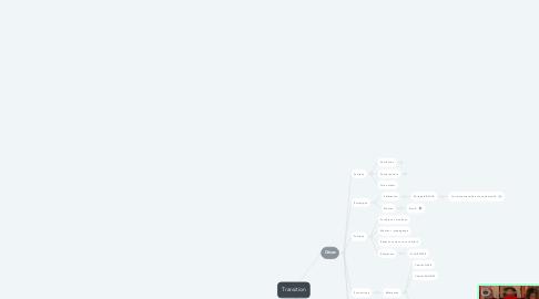Mind Map: Transition