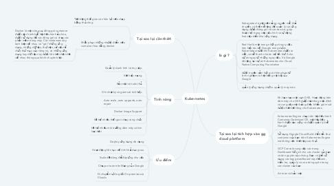 Mind Map: Kubernetes