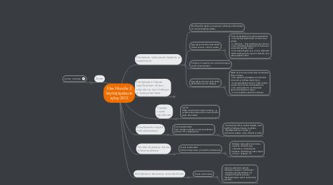 Mind Map: Elsa Moodle 2 käyttäjäpalaute syksy 2012