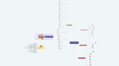 Mind Map: 1. BTNvsBB 50 deep SRP, Flop