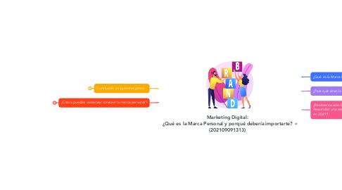 Mind Map: Marketing Digital: ¿Qué es la Marca Personal y porqué debería importarte? (202109091313)