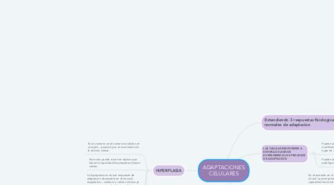 Mind Map: ADAPTACIONES CELULARES