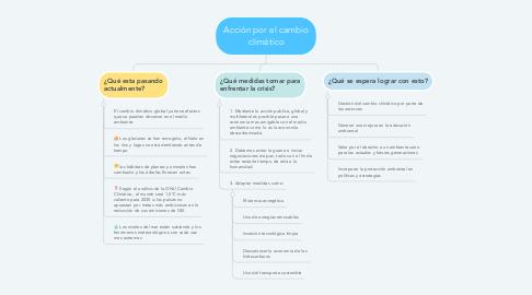 """Mind Map: """"Caja de herramientas para la mediación de conflictos interculturales"""""""