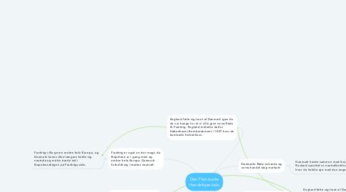 Mind Map: Den Florrisante Handelsperiode
