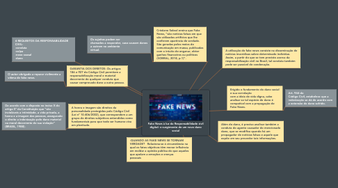 Mind Map: Fake News à luz da Responsabilidade civil digital: o surgimento de um novo dano social