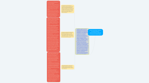 Mind Map: Salud comunitaria, gestión de salud positiva y determinantes sociales de la salud y la enfermedad