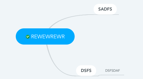 Mind Map: REWEWREWR