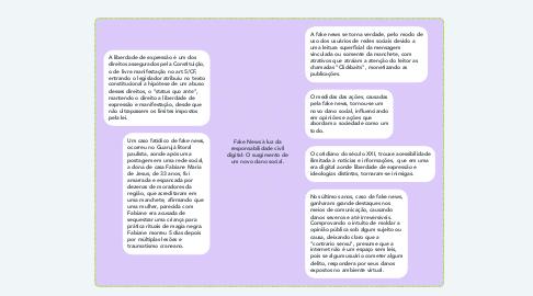 Mind Map: Fake News à luz da responsabilidade civil digital: O surgimento de um novo dano social.