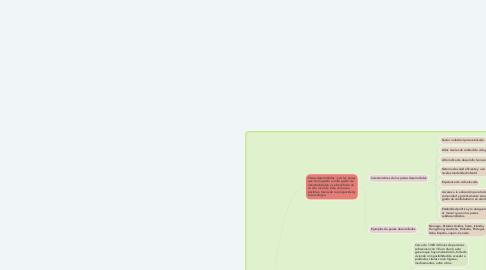Mind Map: Paises Desarrollados y Subdesarrollados