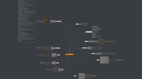 Mind Map: Årsplan for dansk, 8.F/2012-2013