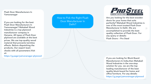 Mind Map: How to Pick the Right Flush Door Manufacturer In Delhi?