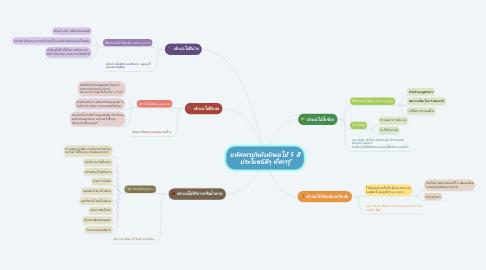 Mind Map: มหัศจรรย์พลังผักผลไม้ 5 สี ประโยชน์ดีๆ ที่ควรรู้