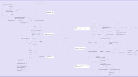 Mind Map: Espacios, áreas y disciplinas de las Humanidades Digitales