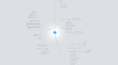 Mind Map: Lipids