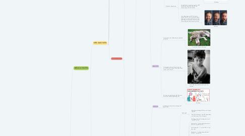 Mind Map: BIẾN DỊ Đoàn Đức Huy - 12A1