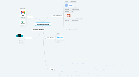 Mind Map: Ferramentas tecnológicas