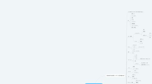 Mind Map: 【ワークシート】 ネットショップのニッチリスト