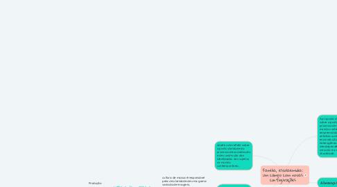 Mind Map: Família, escolaemídia: um campo com novas configurações