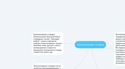 Mind Map: Компьютерные словари