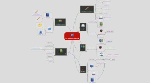 Mind Map: УСПЕШНО УЧИТЬСЯ