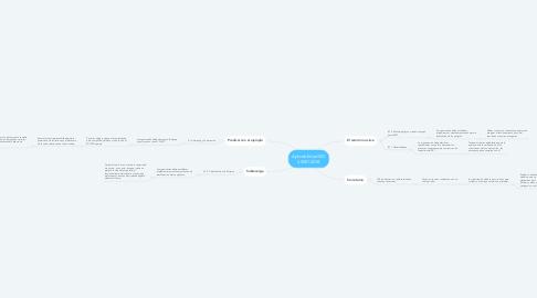 Mind Map: Aplicabilidad ISO 45001:2018
