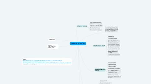 Mind Map: Surgimento da Sociologia
