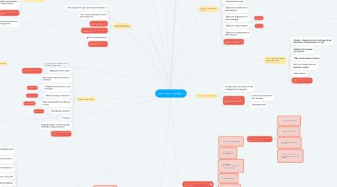 Mind Map: smm запуск продукта