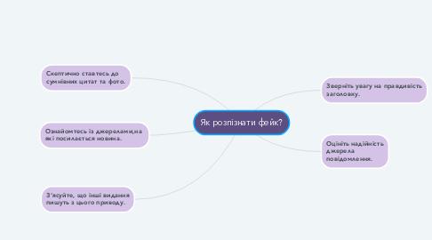 Mind Map: Як розпізнати фейк?