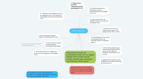 Mind Map: Ideer til hypotese