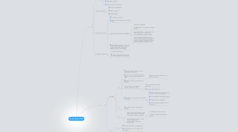 Mind Map: Планы. Август 2012