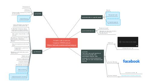 Mind Map: Аналіз сайту школи Inventor STEM school https://school.inventorschool.org.ua