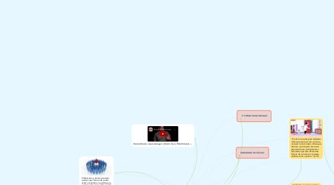 Mind Map: Letramento midiático crítico
