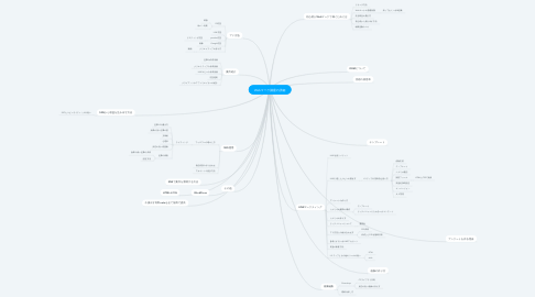 Mind Map: Webマーケ講座の詳細