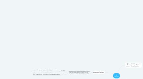 Mind Map: ปุ๋ย  fertilizer