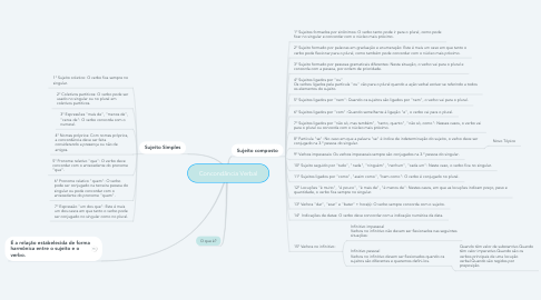 Mind Map: Concondância Verbal