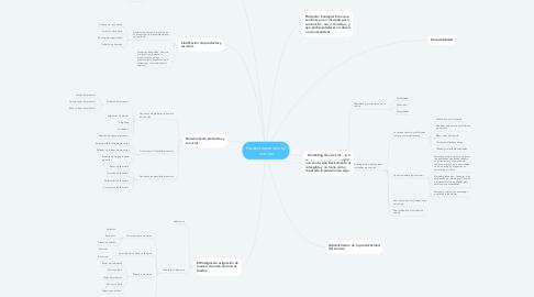 Mind Map: Productos,servicios y marcas