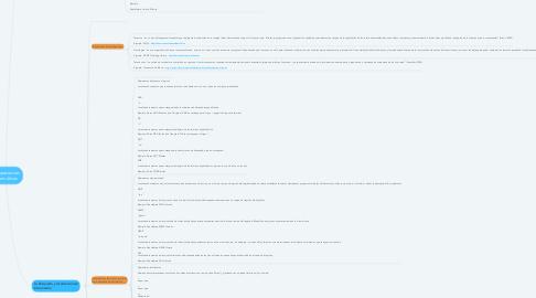 Mind Map: Competencias informáticas