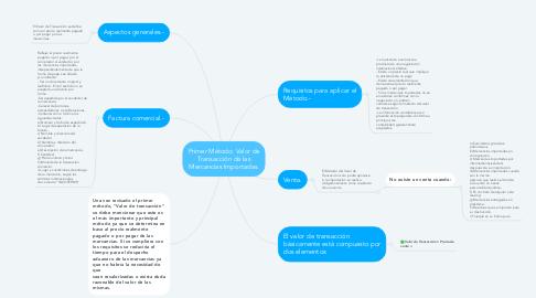 Mind Map: Primer Método: Valor de Transacción de las Mercancías Importadas.