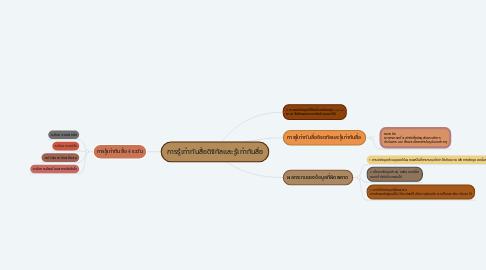Mind Map: การรู้เท่าทันสื่อดิจิทัลและรู้เท่าทันสื่อ