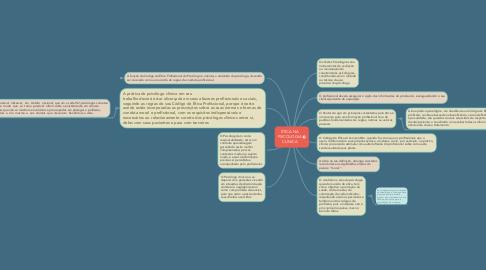 Mind Map: ÉTICA NA PSICOLOGIA CLÍNICA