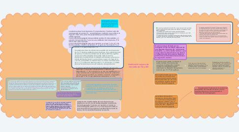Mind Map: Análisis del conjunto de mercados de OA y DAl