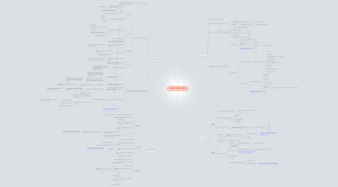 Mind Map: DECADE STUDY: 1950's