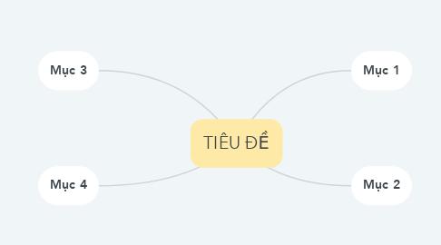 Mind Map: TIÊU ĐỀ
