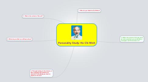 Mind Map: Personality Study: Ho Chi Minh