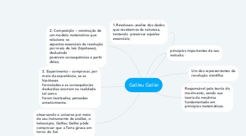 Mind Map: Galileu Galilei
