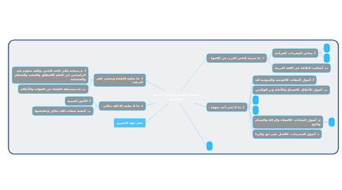 Mind Map: أقسام التفسير باعتبار معرفة الناس له